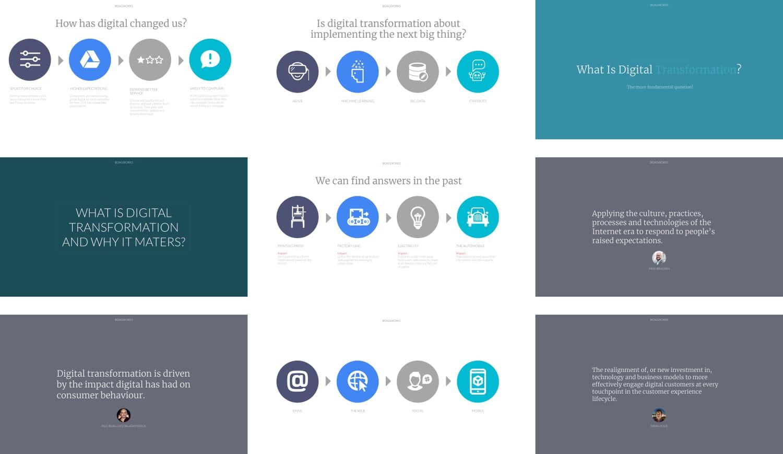 Slides from a C-Suite Digital Training Workshop