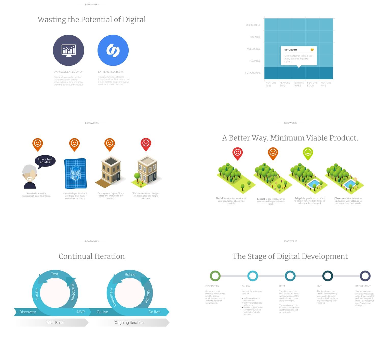 More slides from a C-Suite Digital Training Workshop